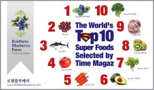 The-World's-Top10-Super-Foods-Selected-by-Time-Magazine-02